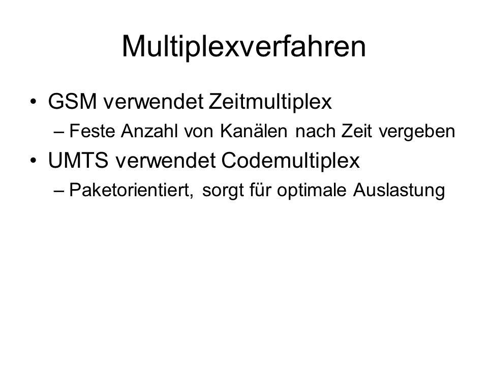 Multiplexverfahren GSM verwendet Zeitmultiplex –Feste Anzahl von Kanälen nach Zeit vergeben UMTS verwendet Codemultiplex –Paketorientiert, sorgt für optimale Auslastung