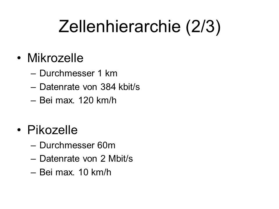 Zellenhierarchie (2/3) Mikrozelle –Durchmesser 1 km –Datenrate von 384 kbit/s –Bei max. 120 km/h Pikozelle –Durchmesser 60m –Datenrate von 2 Mbit/s –B