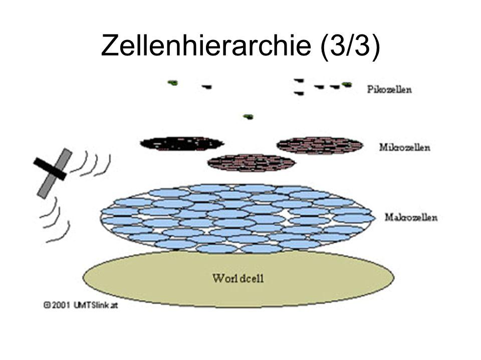 Zellenhierarchie (3/3)