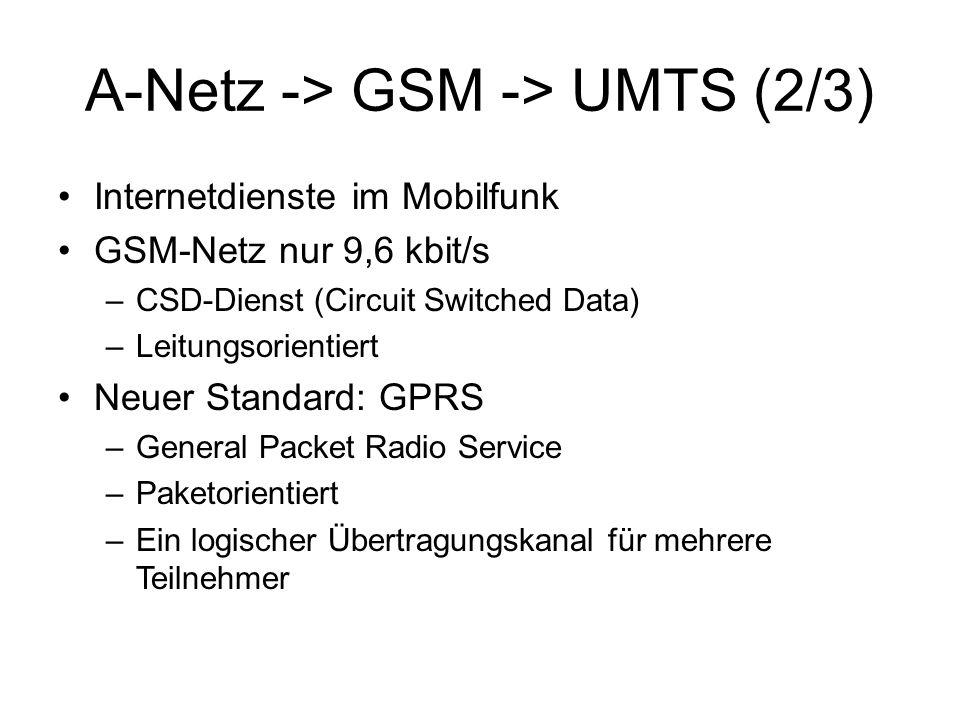 A-Netz -> GSM -> UMTS (3/3) Dritte Mobilfunkgeneration –Höhere Datenraten –Optimale Implementierung paketorientierter Datendienste –Realisierung eines weltweiten internationalen Standards 1992 -> IMT-2000 –International Mobile Telecomunications at 2000 MHz –Frequenzbereich um und bei 2000 MHz