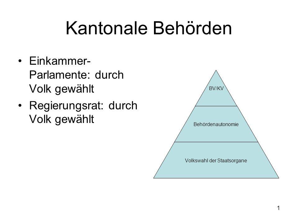 1 Kantonale Behörden Einkammer- Parlamente: durch Volk gewählt Regierungsrat: durch Volk gewählt BV/KV Behördenautonomie Volkswahl der Staatsorgane