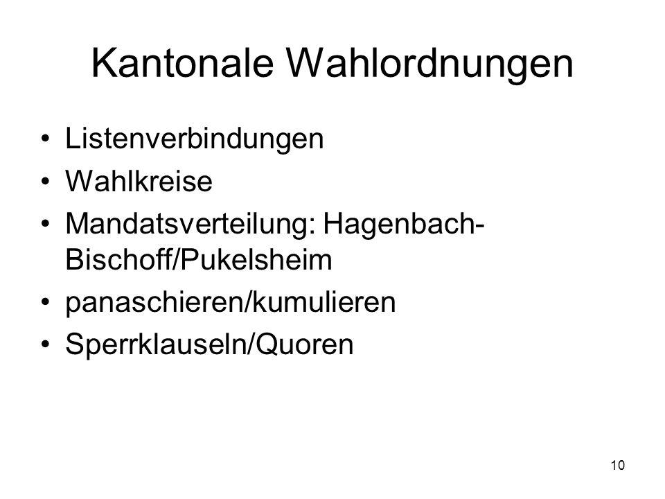 10 Kantonale Wahlordnungen Listenverbindungen Wahlkreise Mandatsverteilung: Hagenbach- Bischoff/Pukelsheim panaschieren/kumulieren Sperrklauseln/Quoren