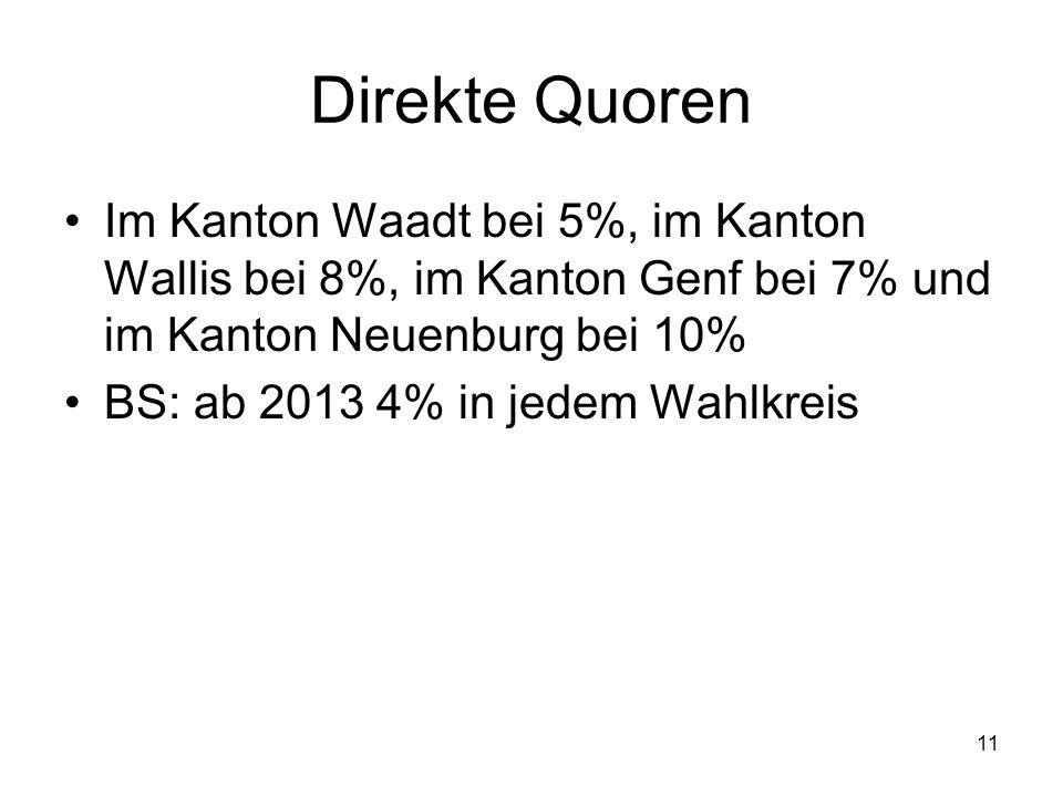 11 Direkte Quoren Im Kanton Waadt bei 5%, im Kanton Wallis bei 8%, im Kanton Genf bei 7% und im Kanton Neuenburg bei 10% BS: ab 2013 4% in jedem Wahlkreis