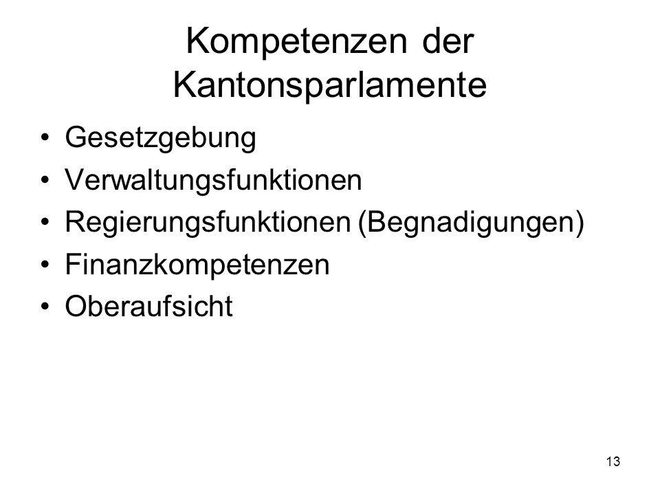 13 Kompetenzen der Kantonsparlamente Gesetzgebung Verwaltungsfunktionen Regierungsfunktionen (Begnadigungen) Finanzkompetenzen Oberaufsicht