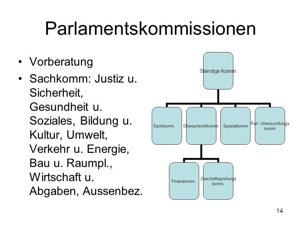 14 Parlamentskommissionen Vorberatung Sachkomm: Justiz u.