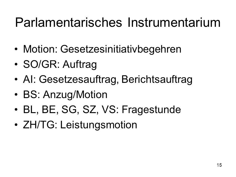 15 Parlamentarisches Instrumentarium Motion: Gesetzesinitiativbegehren SO/GR: Auftrag AI: Gesetzesauftrag, Berichtsauftrag BS: Anzug/Motion BL, BE, SG, SZ, VS: Fragestunde ZH/TG: Leistungsmotion