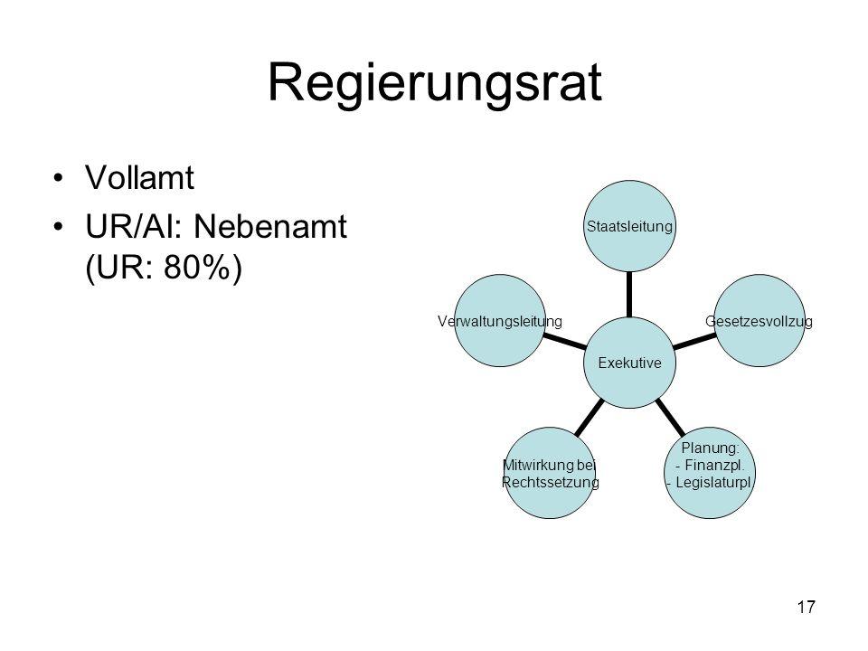 17 Regierungsrat Vollamt UR/AI: Nebenamt (UR: 80%) Exekutive StaatsleitungGesetzesvollzug Planung: - Finanzpl.