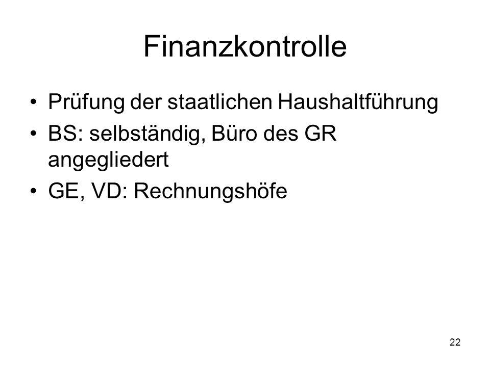 22 Finanzkontrolle Prüfung der staatlichen Haushaltführung BS: selbständig, Büro des GR angegliedert GE, VD: Rechnungshöfe