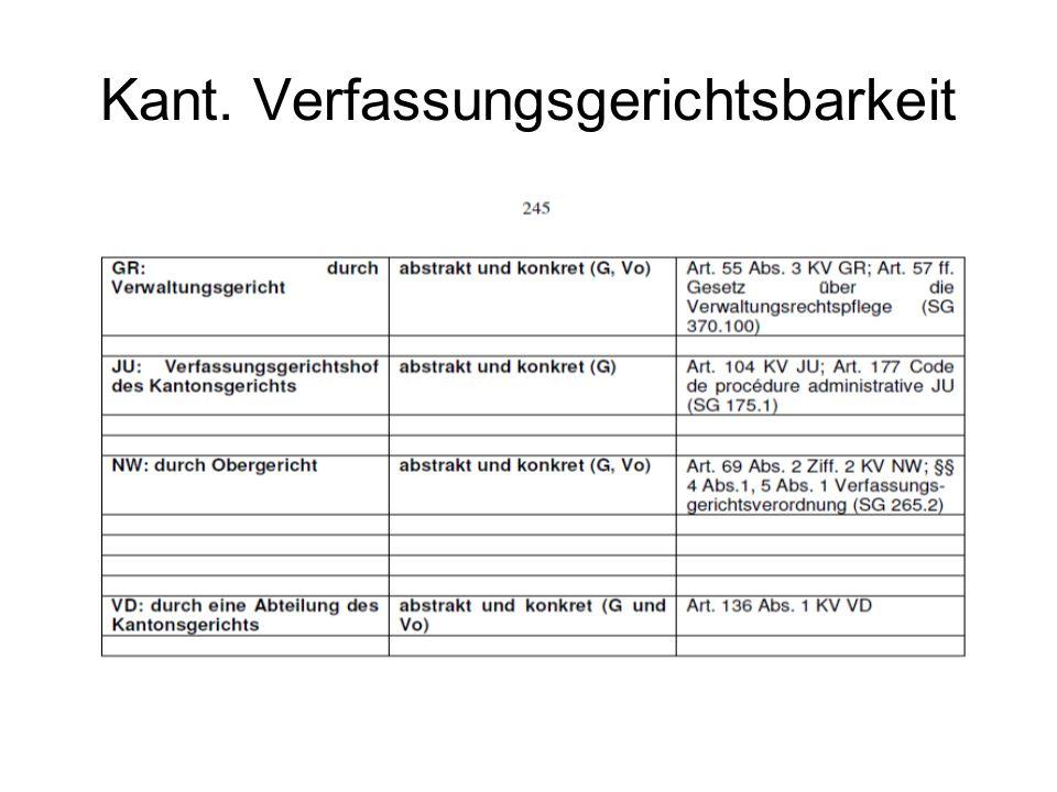 25 Kant. Verfassungsgerichtsbarkeit