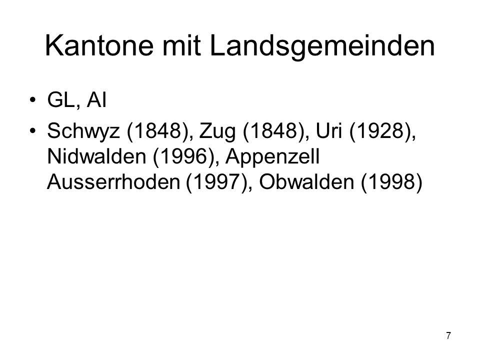 7 Kantone mit Landsgemeinden GL, AI Schwyz (1848), Zug (1848), Uri (1928), Nidwalden (1996), Appenzell Ausserrhoden (1997), Obwalden (1998)