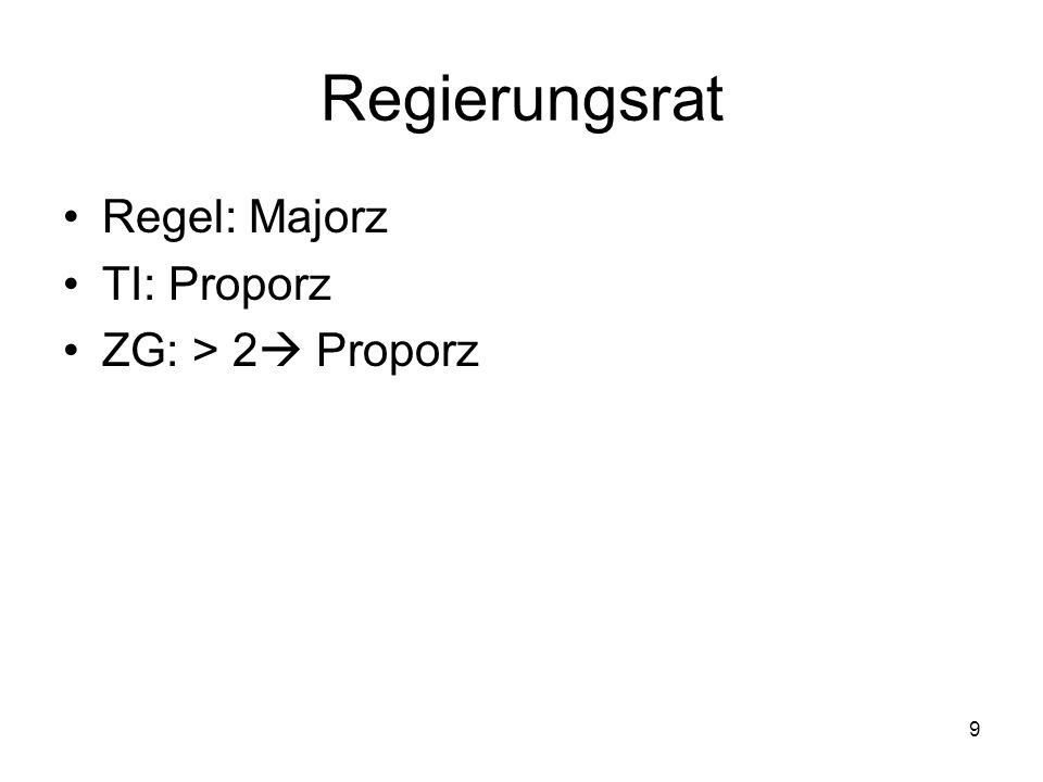 9 Regierungsrat Regel: Majorz TI: Proporz ZG: > 2  Proporz