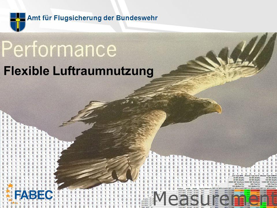 Amt für Flugsicherung der Bundeswehr Flexible Luftraumnutzung