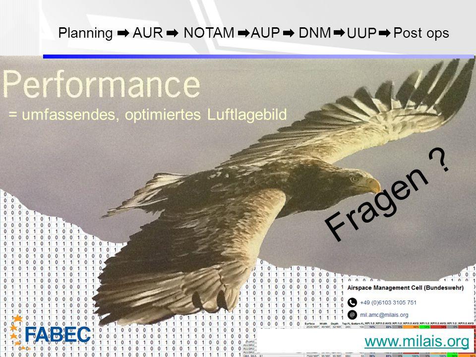 PlanningAURNOTAMAUPDNMPost ops UUP Fragen ? www.milais.org = umfassendes, optimiertes Luftlagebild
