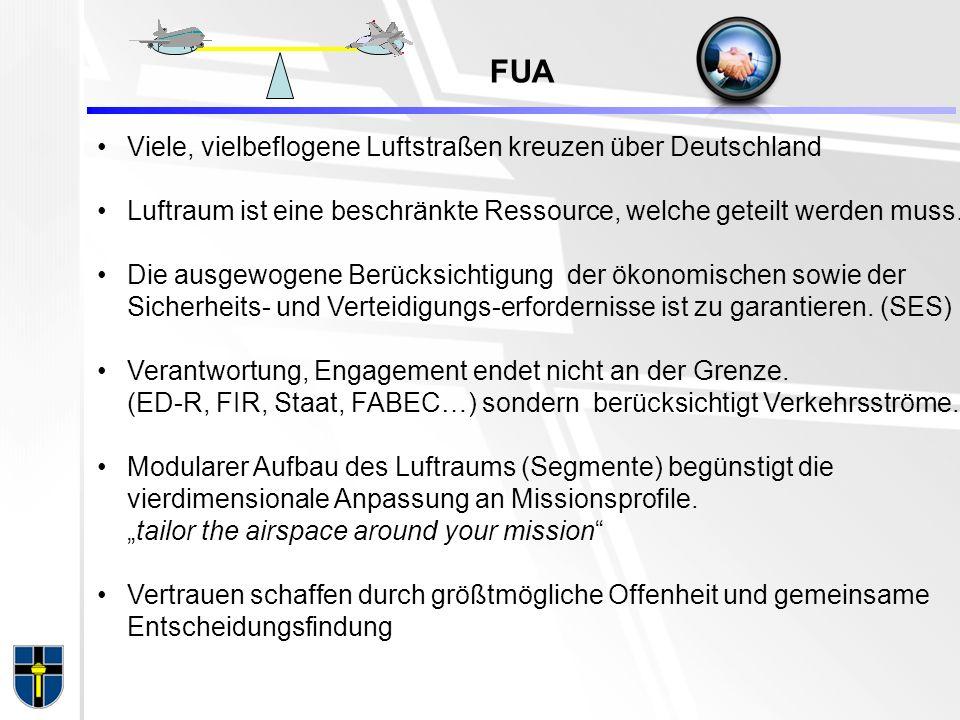 FUA Viele, vielbeflogene Luftstraßen kreuzen über Deutschland Luftraum ist eine beschränkte Ressource, welche geteilt werden muss.