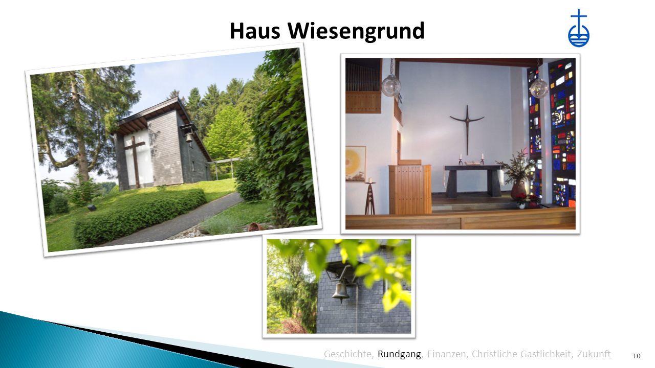 Haus Wiesengrund 10 Geschichte, Rundgang, Finanzen, Christliche Gastlichkeit, Zukunft