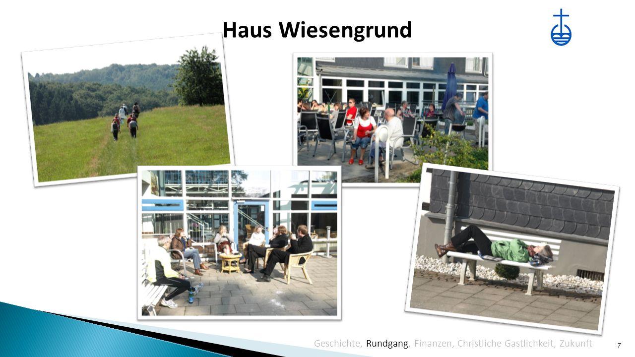 Haus Wiesengrund 7 Geschichte, Rundgang, Finanzen, Christliche Gastlichkeit, Zukunft