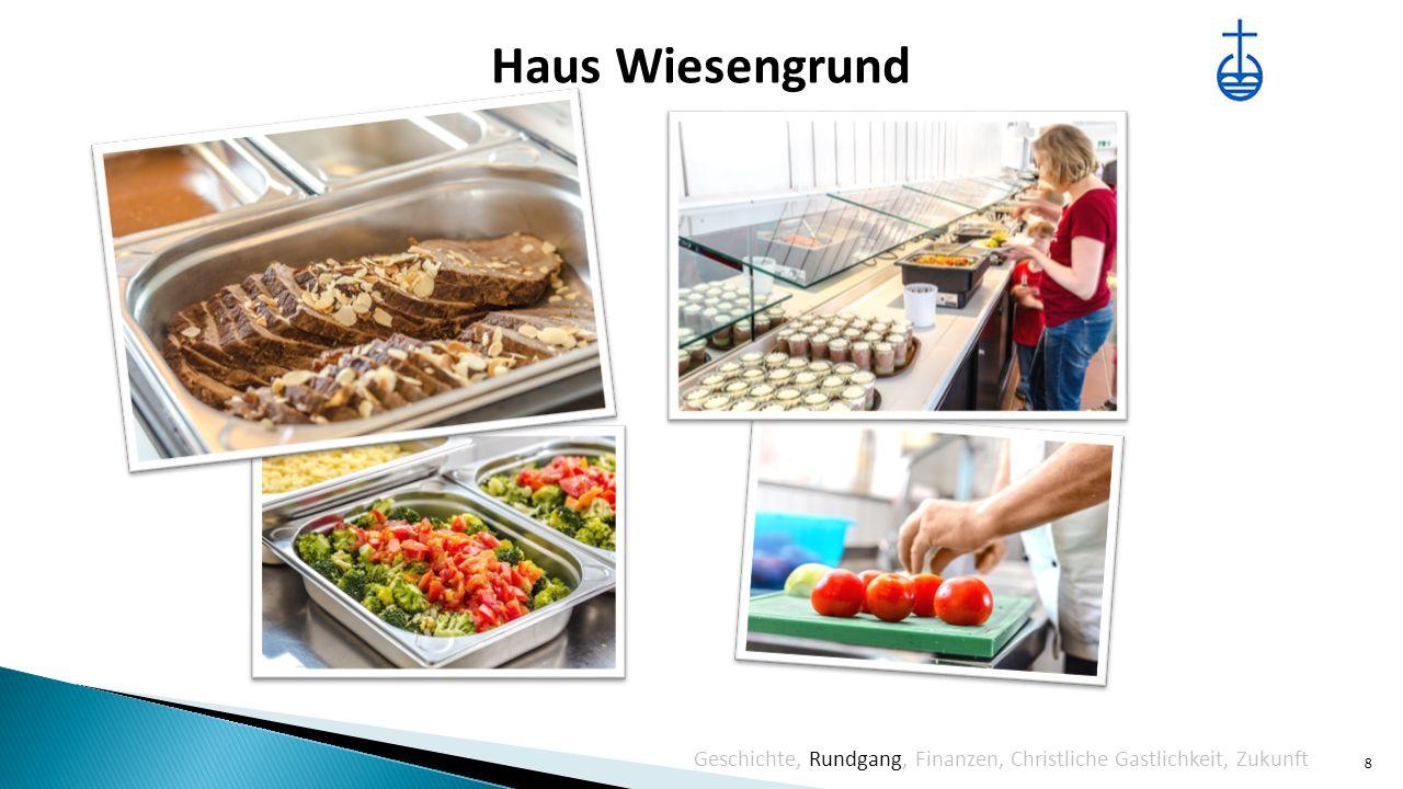 Haus Wiesengrund 8 Geschichte, Rundgang, Finanzen, Christliche Gastlichkeit, Zukunft