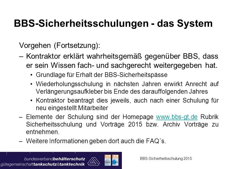 BBS-Sicherheitsschulungen - das System Vorgehen (Fortsetzung): –Kontraktor erklärt wahrheitsgemäß gegenüber BBS, dass er sein Wissen fach- und sachgerecht weitergegeben hat.