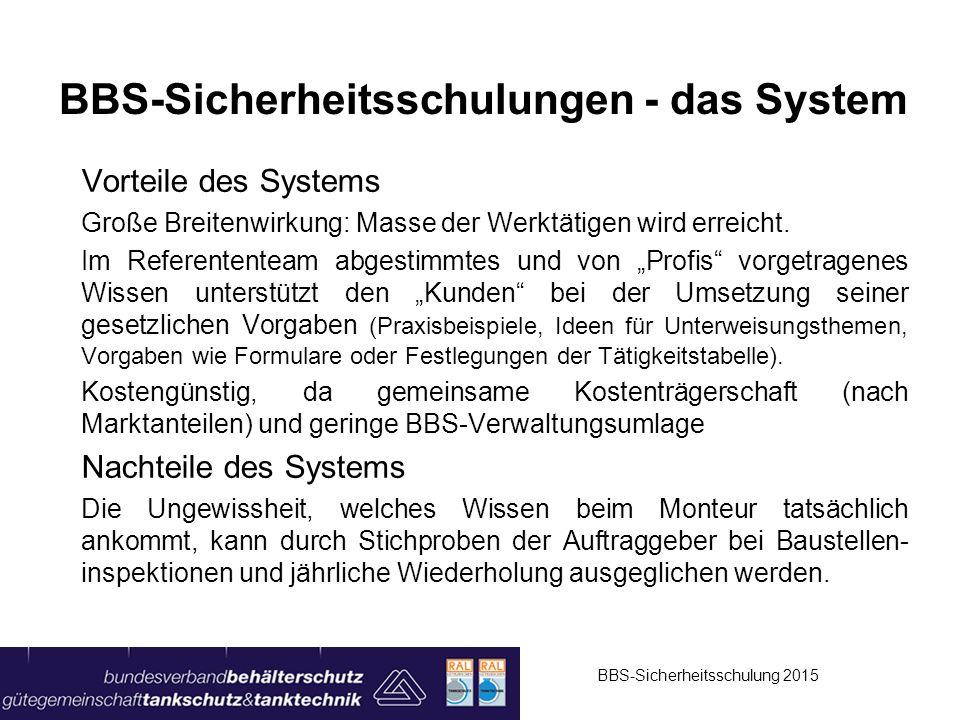 BBS-Sicherheitsschulungen - das System Vorteile des Systems Große Breitenwirkung: Masse der Werktätigen wird erreicht. Im Referententeam abgestimmtes