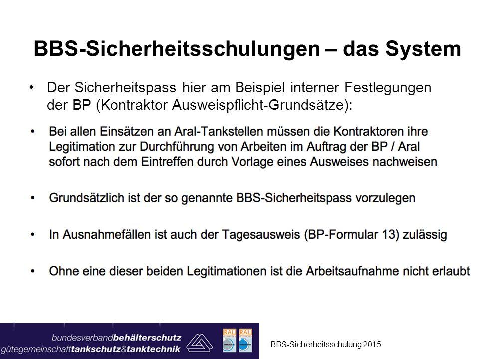 BBS-Sicherheitsschulungen – das System Der Sicherheitspass hier am Beispiel interner Festlegungen der BP (Kontraktor Ausweispflicht-Grundsätze): BBS-S