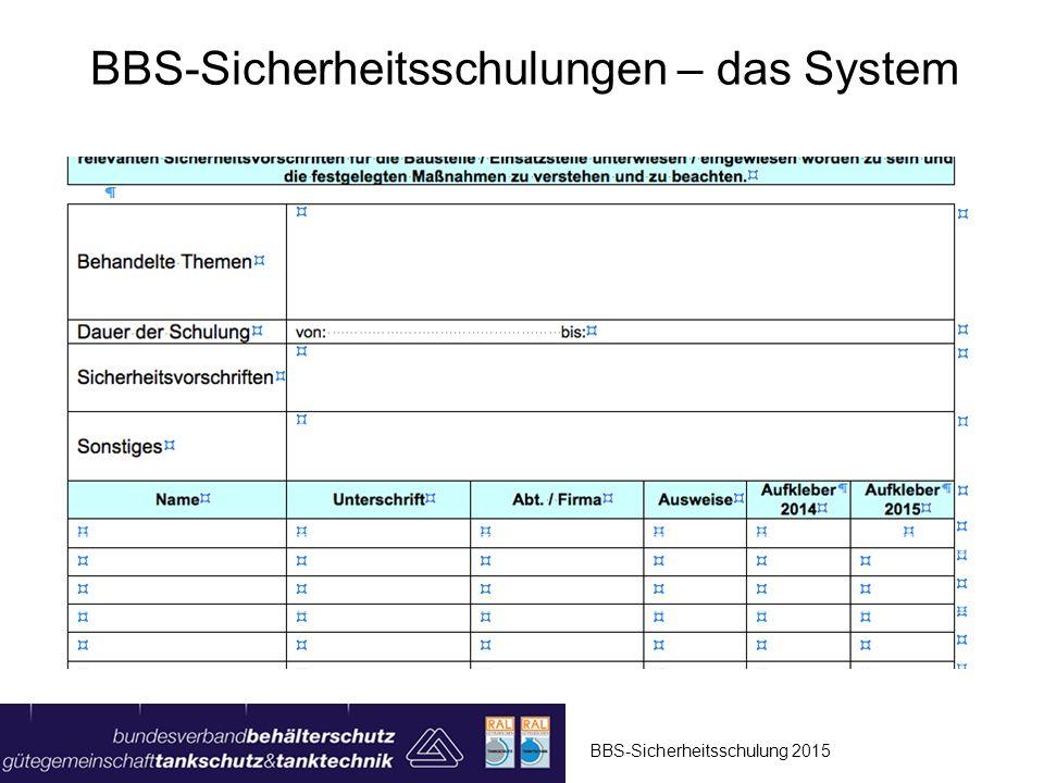 BBS-Sicherheitsschulungen – das System BBS-Sicherheitsschulung 2015