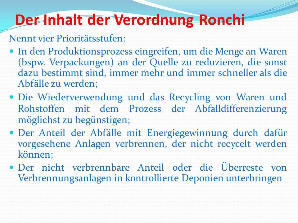 Der Inhalt der Verordnung Ronchi Nennt vier Prioritätsstufen: In den Produktionsprozess eingreifen, um die Menge an Waren (bspw. Verpackungen) an der
