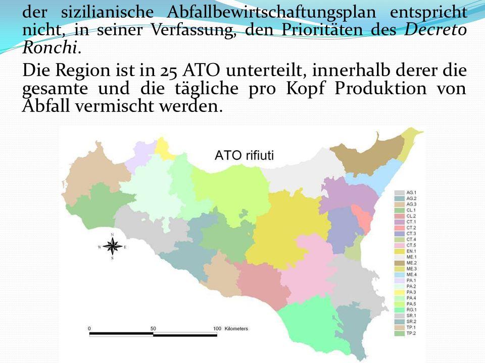 der sizilianische Abfallbewirtschaftungsplan entspricht nicht, in seiner Verfassung, den Prioritäten des Decreto Ronchi. Die Region ist in 25 ATO unte