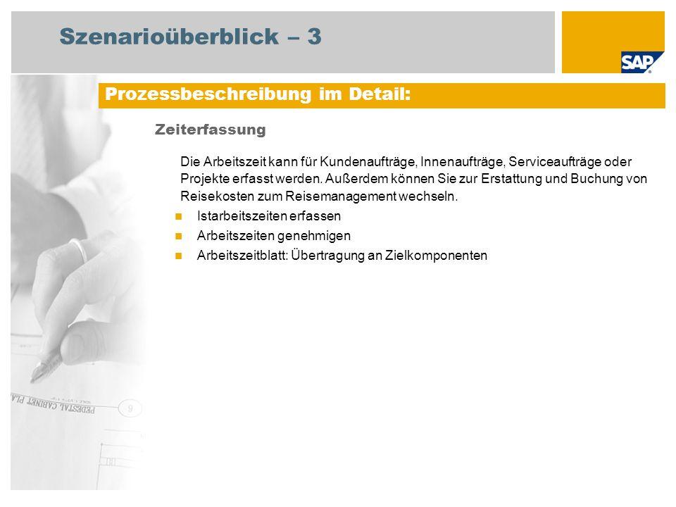 Ablaufdiagramm Zeiterfassung Mitarbeiter (Spezialist) Genehm i-gung der Arbeits- zeiten.
