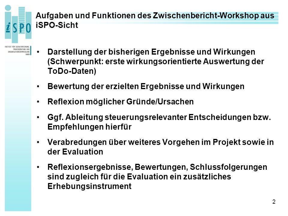 2 Aufgaben und Funktionen des Zwischenbericht-Workshop aus iSPO-Sicht Darstellung der bisherigen Ergebnisse und Wirkungen (Schwerpunkt: erste wirkungsorientierte Auswertung der ToDo-Daten) Bewertung der erzielten Ergebnisse und Wirkungen Reflexion möglicher Gründe/Ursachen Ggf.