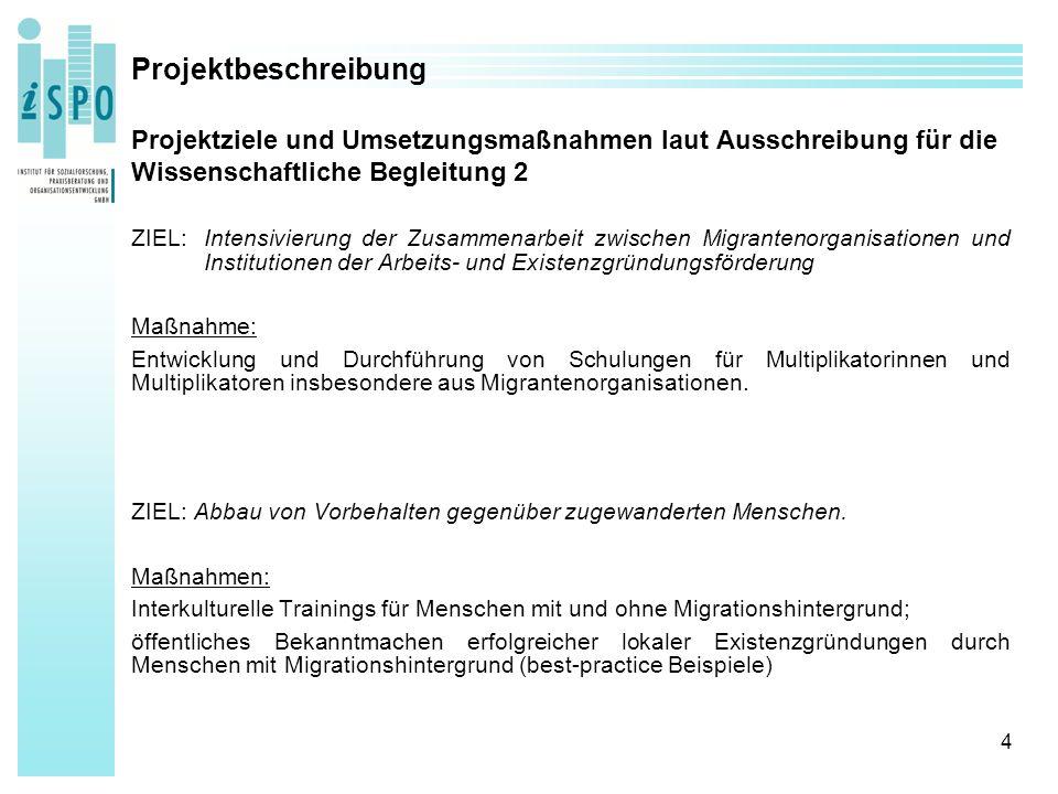15 Quelle: Auswertung ToDo-Dokumentation September 2010 Beschreibung der Zielgruppe Migrationshintergrund: Häufigste Herkunftsländer
