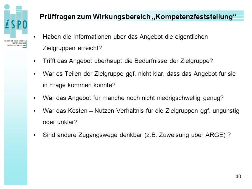 """40 Prüffragen zum Wirkungsbereich """"Kompetenzfeststellung Haben die Informationen über das Angebot die eigentlichen Zielgruppen erreicht."""