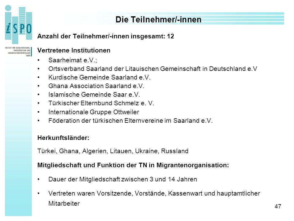 47 Die Teilnehmer/-innen Anzahl der Teilnehmer/-innen insgesamt: 12 Vertretene Institutionen Saarheimat e.V.; Ortsverband Saarland der Litauischen Gemeinschaft in Deutschland e.V Kurdische Gemeinde Saarland e.V.