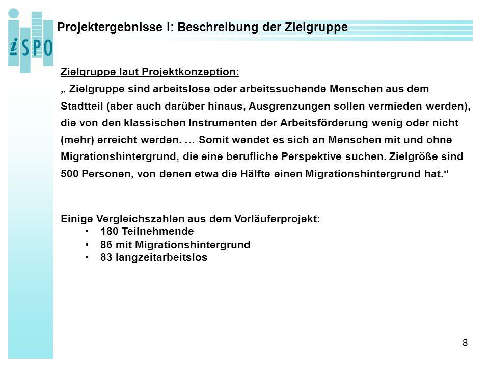 9 Beschreibung der Zielgruppe Klientenzahl im Doku.zeitraum insgesamt: n = 345 Quelle: Auswertung ToDo-Dokumentation September 2010