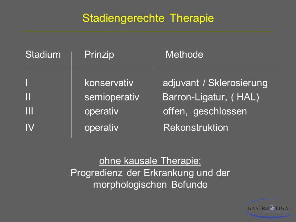 Stadiengerechte Therapie StadiumPrinzip Methode I konservativ adjuvant / Sklerosierung II semioperativ Barron-Ligatur, ( HAL) III operativ offen, geschlossen IV operativ Rekonstruktion ohne kausale Therapie: Progredienz der Erkrankung und der morphologischen Befunde