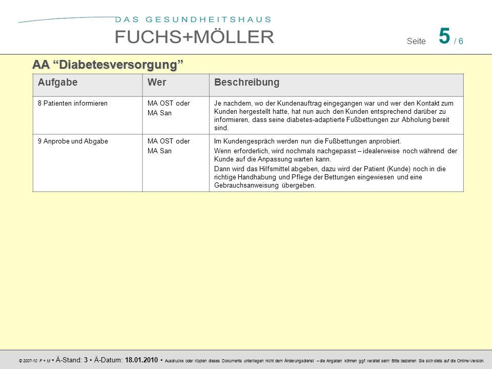 © 2007-10 F + M Ä-Stand: 3 Ä-Datum: 18.01.2010 Ausdrucke oder Kopien dieses Dokuments unterliegen nicht dem Änderungsdienst – die Angaben können ggf.