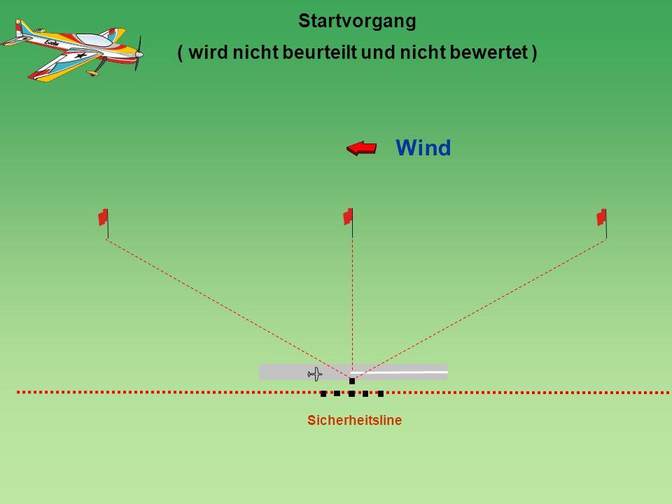 Wird die vorgeschriebene Wendefigur geflogen, werden dafür jeweils 10 Punkte vergeben.
