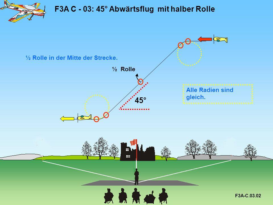 F3A C - 11: Kubanische Acht mit halben Rollen ½ Rolle F3A-C.11.02 Alle Radien sind gleich.