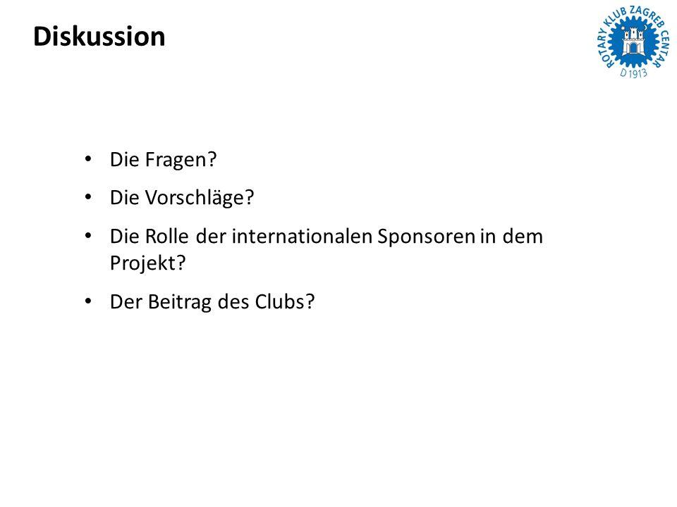 Die Fragen. Die Vorschläge. Die Rolle der internationalen Sponsoren in dem Projekt.