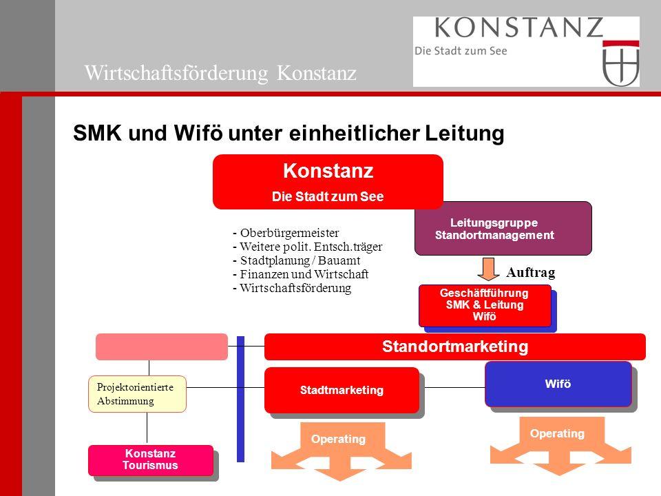 Wirtschaftsförderung Konstanz Konstanz Tourismus Projektorientierte Abstimmung Standortmarketing Leitungsgruppe Standortmanagement Konstanz Die Stadt zum See - Oberbürgermeister - Weitere polit.