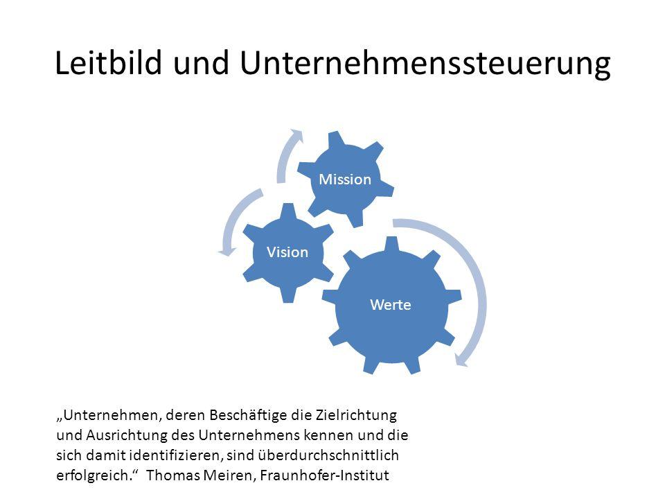 """Leitbild und Unternehmenssteuerung Werte Vision Mission """"Unternehmen, deren Beschäftige die Zielrichtung und Ausrichtung des Unternehmens kennen und die sich damit identifizieren, sind überdurchschnittlich erfolgreich. Thomas Meiren, Fraunhofer-Institut"""