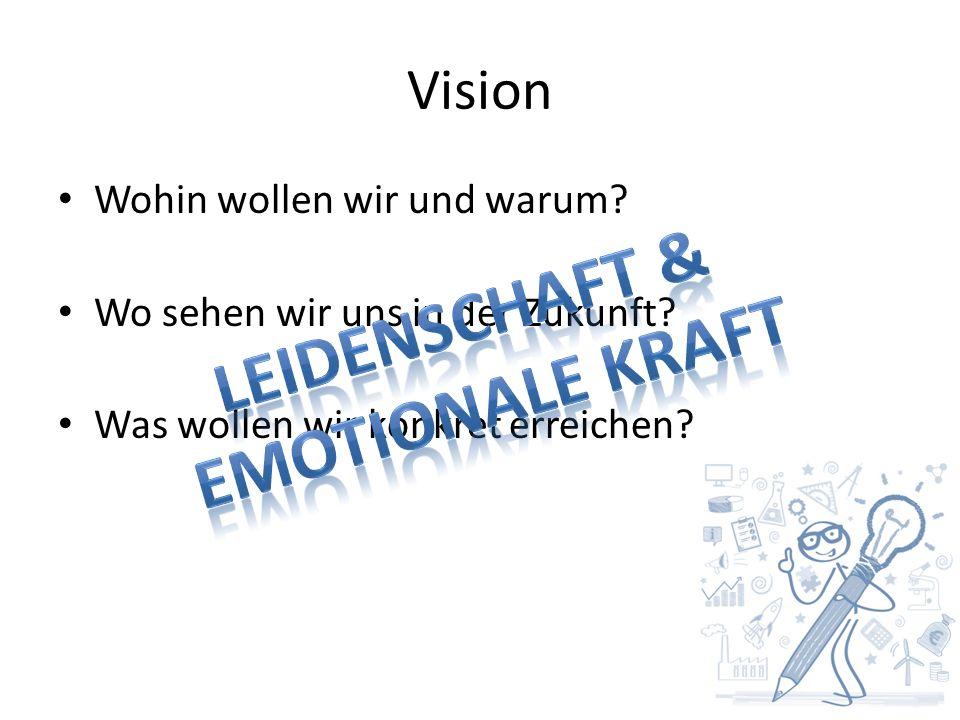 Vision Wohin wollen wir und warum. Wo sehen wir uns in der Zukunft.