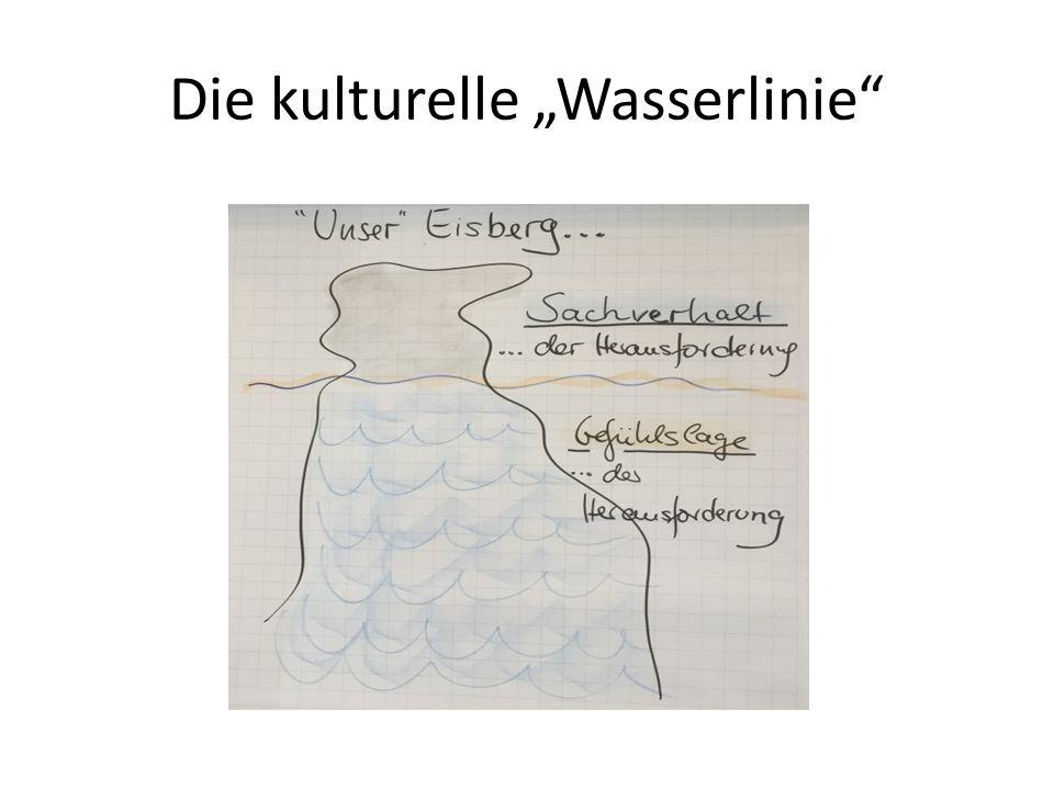"""Die kulturelle """"Wasserlinie"""