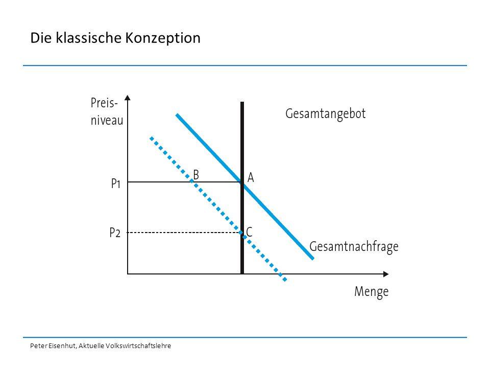 Peter Eisenhut, Aktuelle Volkswirtschaftslehre Die klassische Konzeption
