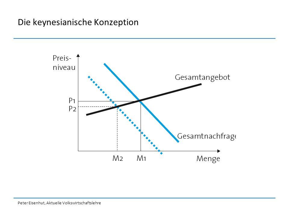 Peter Eisenhut, Aktuelle Volkswirtschaftslehre Die keynesianische Konzeption