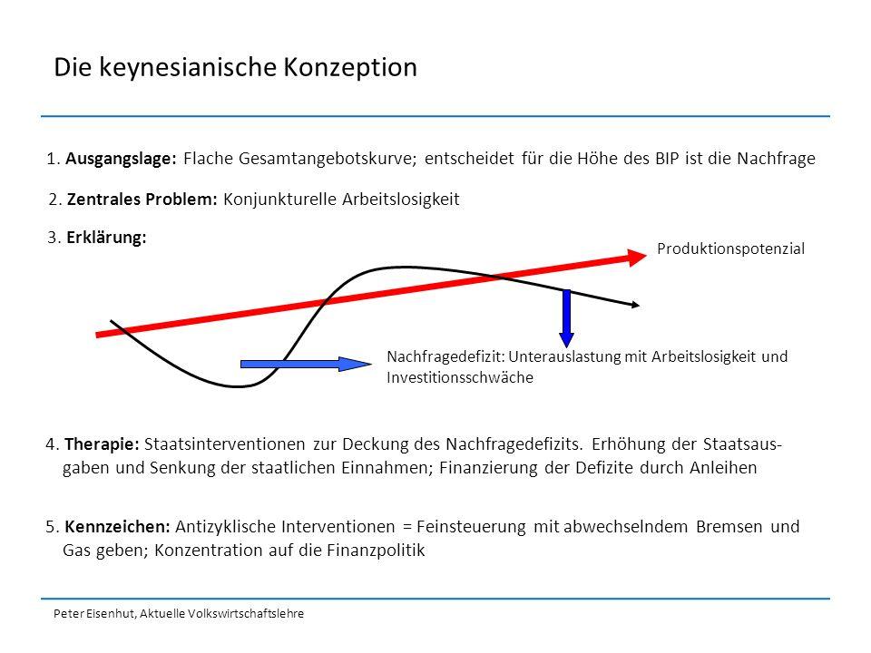 Peter Eisenhut, Aktuelle Volkswirtschaftslehre Die keynesianische Konzeption 2. Zentrales Problem: Konjunkturelle Arbeitslosigkeit 3. Erklärung: Nachf