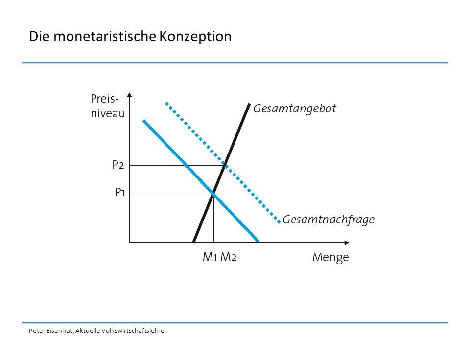 Peter Eisenhut, Aktuelle Volkswirtschaftslehre Die monetaristische Konzeption
