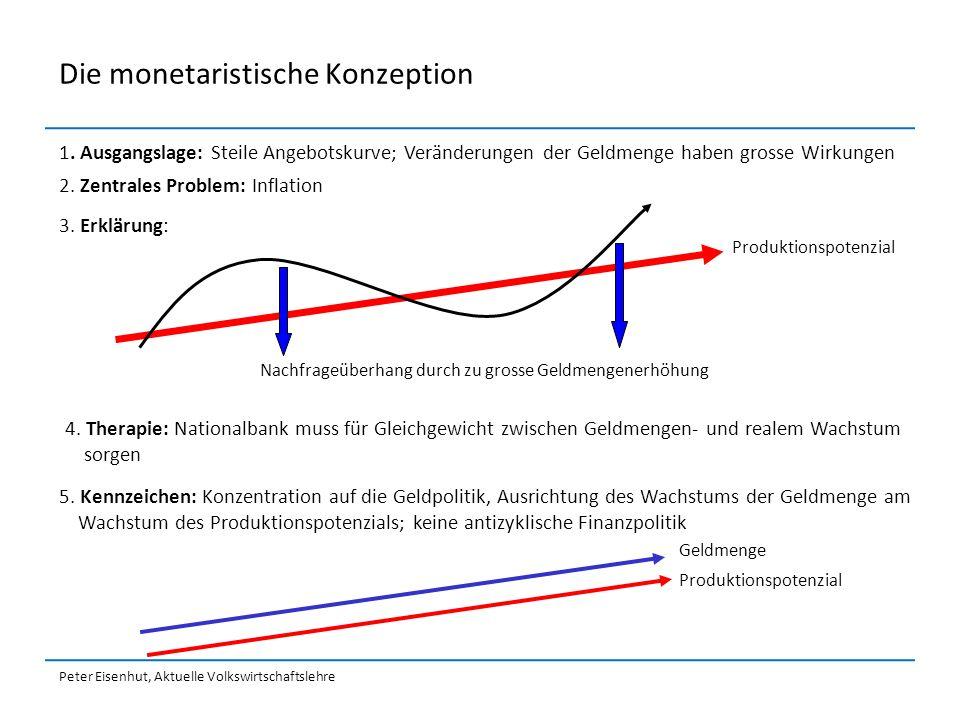 Peter Eisenhut, Aktuelle Volkswirtschaftslehre Die monetaristische Konzeption 2. Zentrales Problem: Inflation 4. Therapie: Nationalbank muss für Gleic