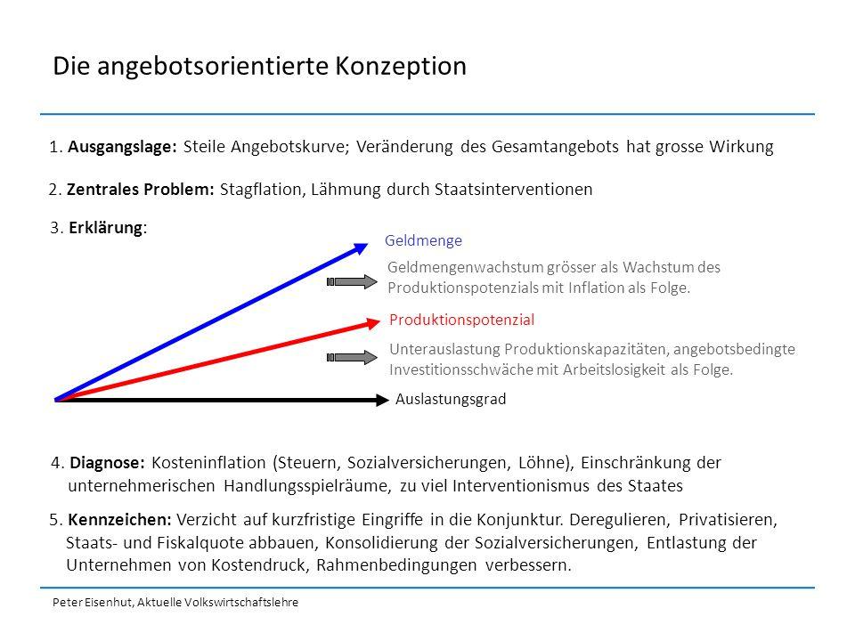 Peter Eisenhut, Aktuelle Volkswirtschaftslehre Die angebotsorientierte Konzeption 2. Zentrales Problem: Stagflation, Lähmung durch Staatsinterventione
