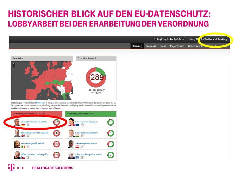 """""""Erwartungen an den Trilog  Roadmap 24.06.2015: Start Juli 2015  Geographischer Geltungsbereich (Art."""