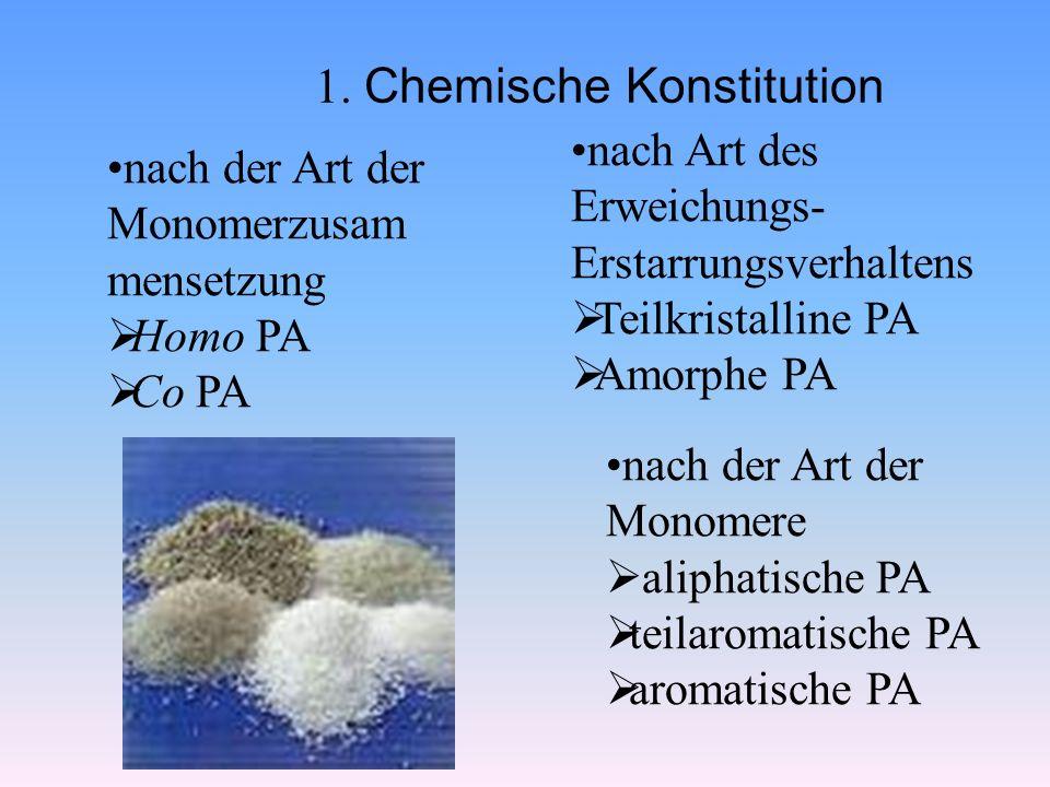 1. Chemische Konstitution nach der Art der Monomere  aliphatische PA  teilaromatische PA  aromatische PA nach der Art der Monomerzusam mensetzung 